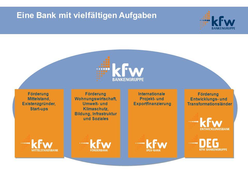 Eine Bank mit vielfältigen Aufgaben Förderung Entwicklungs- und Transformationsländer Förderung Entwicklungs- und Transformationsländer Internationale