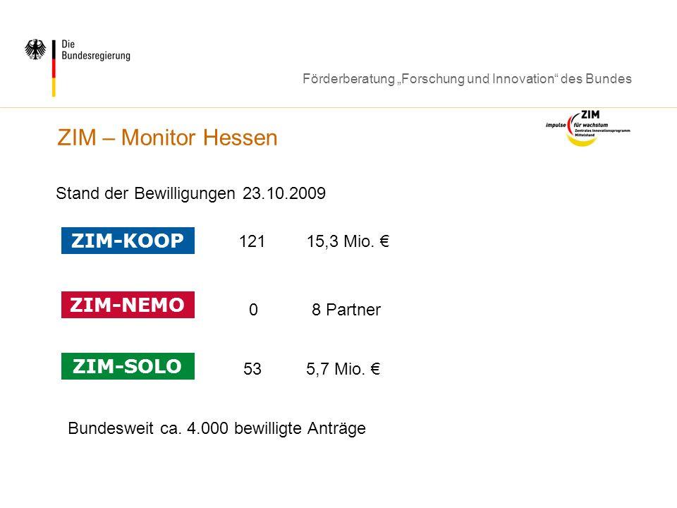 Förderberatung Forschung und Innovation des Bundes ZIM – Monitor Hessen Stand der Bewilligungen 23.10.2009 ZIM-KOOP ZIM-NEMO ZIM-SOLO 12115,3 Mio. 0 8