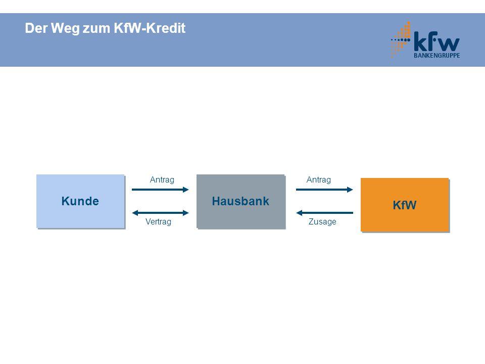 Der Weg zum KfW-Kredit KfW Hausbank Kunde Antrag VertragZusage
