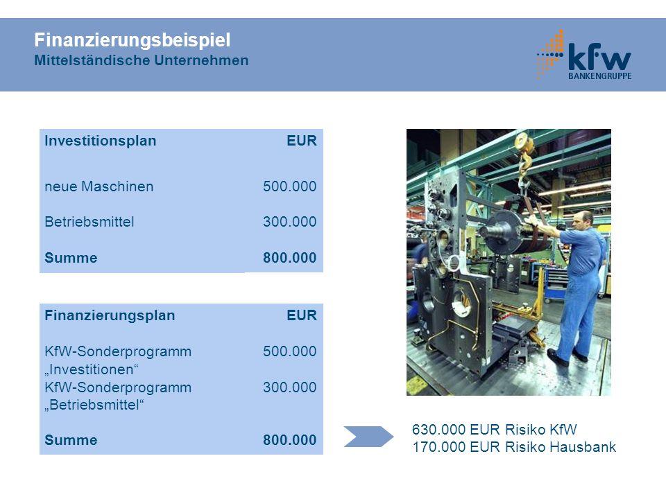Finanzierungsbeispiel Mittelständische Unternehmen Investitionsplan neue Maschinen Betriebsmittel Summe EUR 500.000 300.000 800.000 Finanzierungsplan