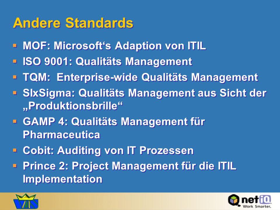 Andere Standards MOF: Microsofts Adaption von ITIL ISO 9001: Qualitäts Management TQM: Enterprise-wide Qualitäts Management SIxSigma: Qualitäts Management aus Sicht der Produktionsbrille GAMP 4: Qualitäts Management für Pharmaceutica Cobit: Auditing von IT Prozessen Prince 2: Project Management für die ITIL Implementation MOF: Microsofts Adaption von ITIL ISO 9001: Qualitäts Management TQM: Enterprise-wide Qualitäts Management SIxSigma: Qualitäts Management aus Sicht der Produktionsbrille GAMP 4: Qualitäts Management für Pharmaceutica Cobit: Auditing von IT Prozessen Prince 2: Project Management für die ITIL Implementation