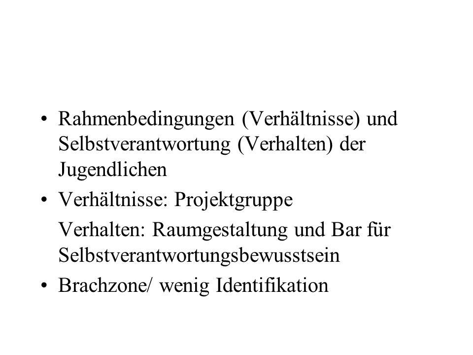 Rahmenbedingungen (Verhältnisse) und Selbstverantwortung (Verhalten) der Jugendlichen Verhältnisse: Projektgruppe Verhalten: Raumgestaltung und Bar für Selbstverantwortungsbewusstsein Brachzone/ wenig Identifikation