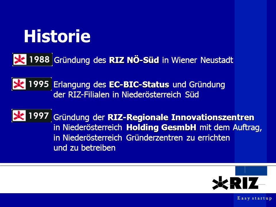 E a s y s t a r t u p Historie RIZ-Regionale Innovationszentren Gründung der RIZ-Regionale Innovationszentren Holding GesmbH in Niederösterreich Holding GesmbH mit dem Auftrag, in Niederösterreich Gründerzentren zu errichten und zu betreiben EC-BIC-Status Erlangung des EC-BIC-Status und Gründung der RIZ-Filialen in Niederösterreich Süd RIZ NÖ-Süd Gründung des RIZ NÖ-Süd in Wiener Neustadt