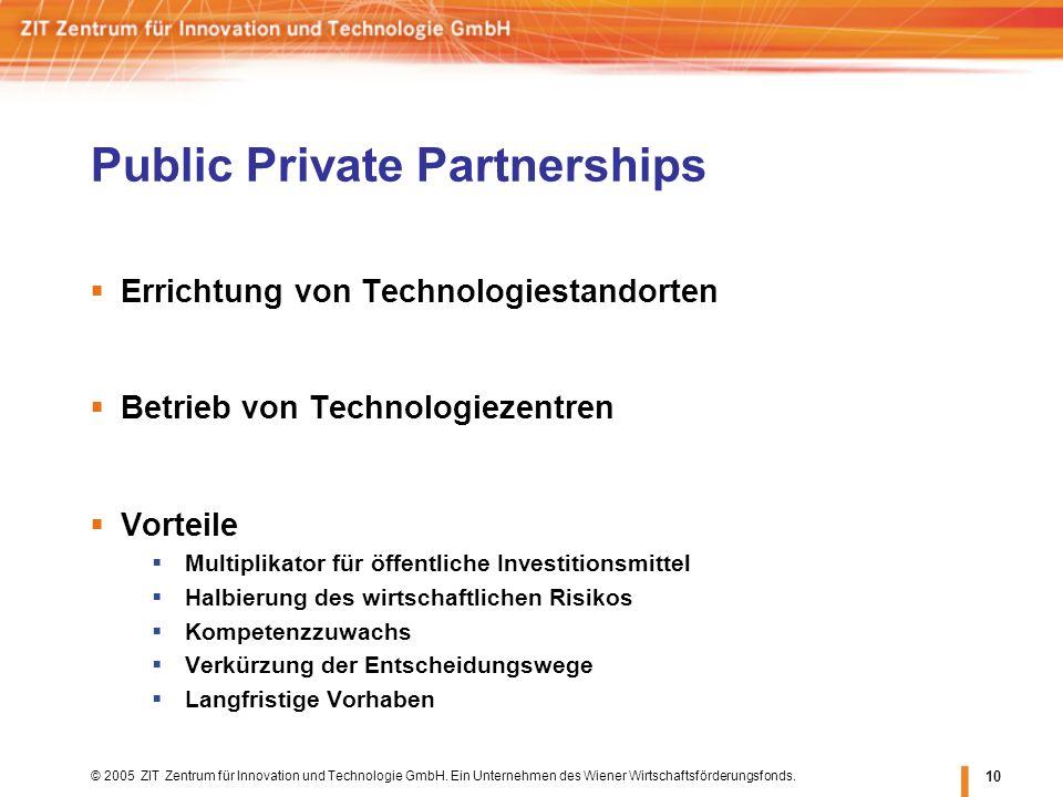 © 2005 ZIT Zentrum für Innovation und Technologie GmbH. Ein Unternehmen des Wiener Wirtschaftsförderungsfonds. 10 Errichtung von Technologiestandorten
