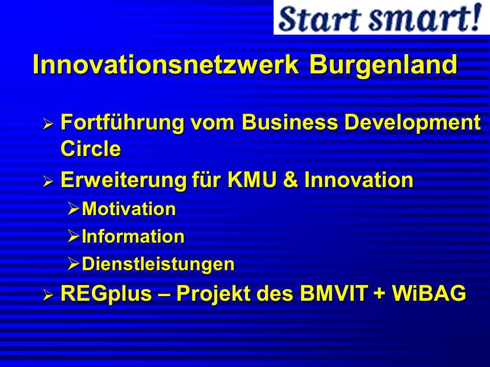 Innovationsnetzwerk Burgenland Fortführung vom Business Development Circle Fortführung vom Business Development Circle Erweiterung für KMU & Innovatio