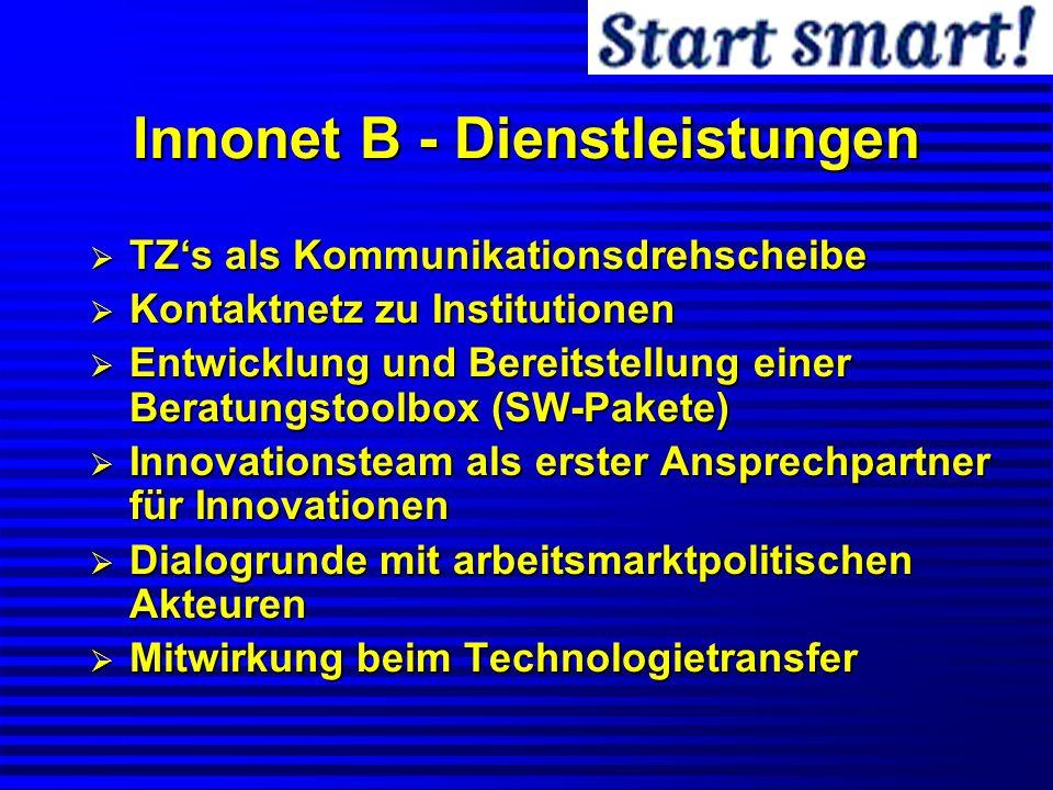 Innonet B - Dienstleistungen TZs als Kommunikationsdrehscheibe TZs als Kommunikationsdrehscheibe Kontaktnetz zu Institutionen Kontaktnetz zu Instituti