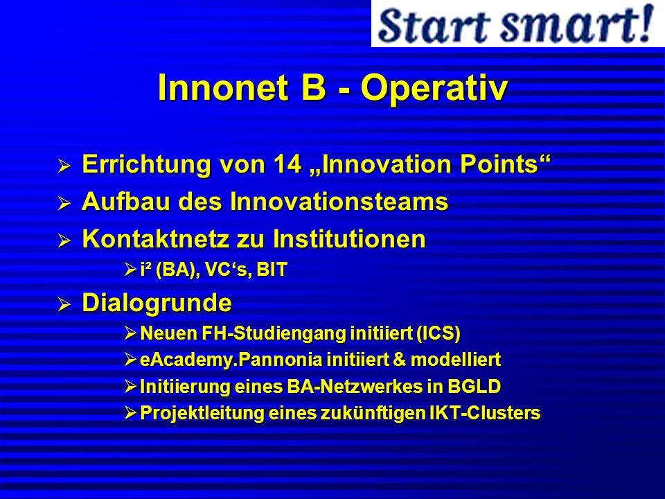 Innonet B - Operativ Errichtung von 14 Innovation Points Errichtung von 14 Innovation Points Aufbau des Innovationsteams Aufbau des Innovationsteams K