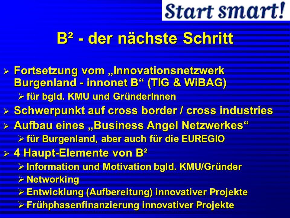 B² - der nächste Schritt Fortsetzung vom Innovationsnetzwerk Burgenland - innonet B (TIG & WiBAG) Fortsetzung vom Innovationsnetzwerk Burgenland - inn