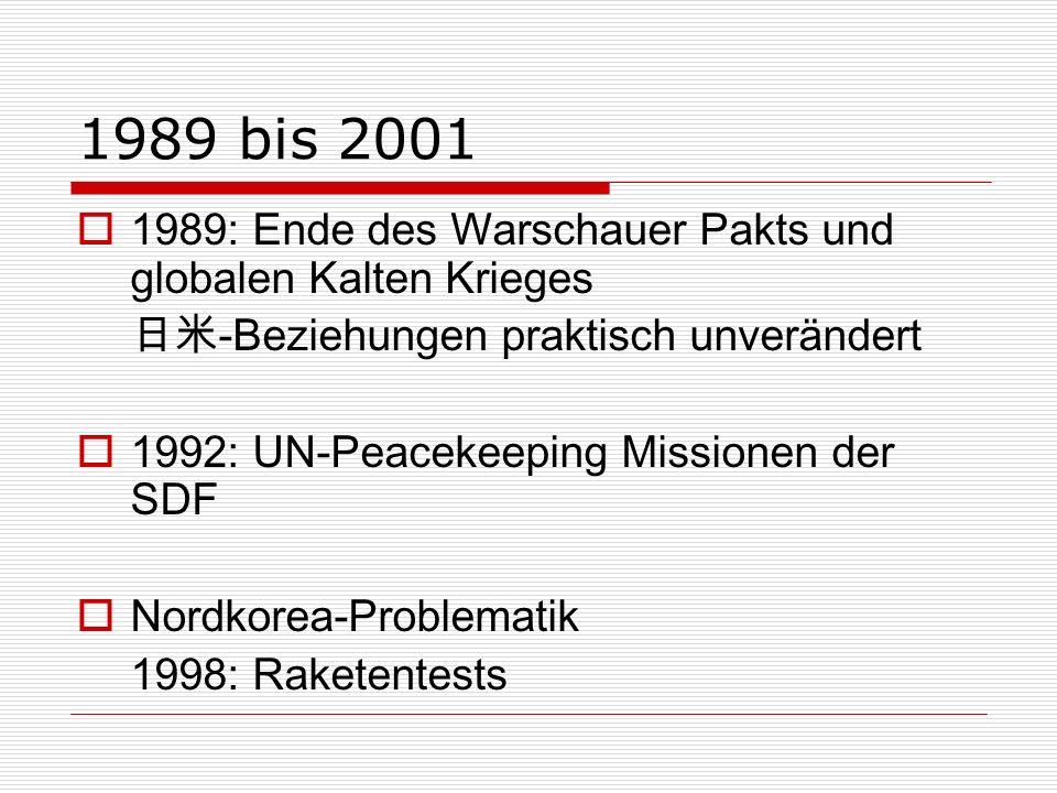 1989 bis 2001 1989: Ende des Warschauer Pakts und globalen Kalten Krieges -Beziehungen praktisch unverändert 1992: UN-Peacekeeping Missionen der SDF Nordkorea-Problematik 1998: Raketentests