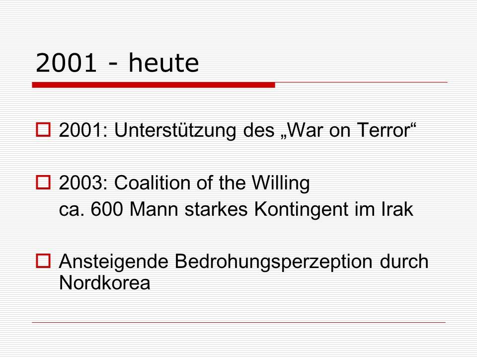 2001 - heute 2001: Unterstützung des War on Terror 2003: Coalition of the Willing ca. 600 Mann starkes Kontingent im Irak Ansteigende Bedrohungsperzep