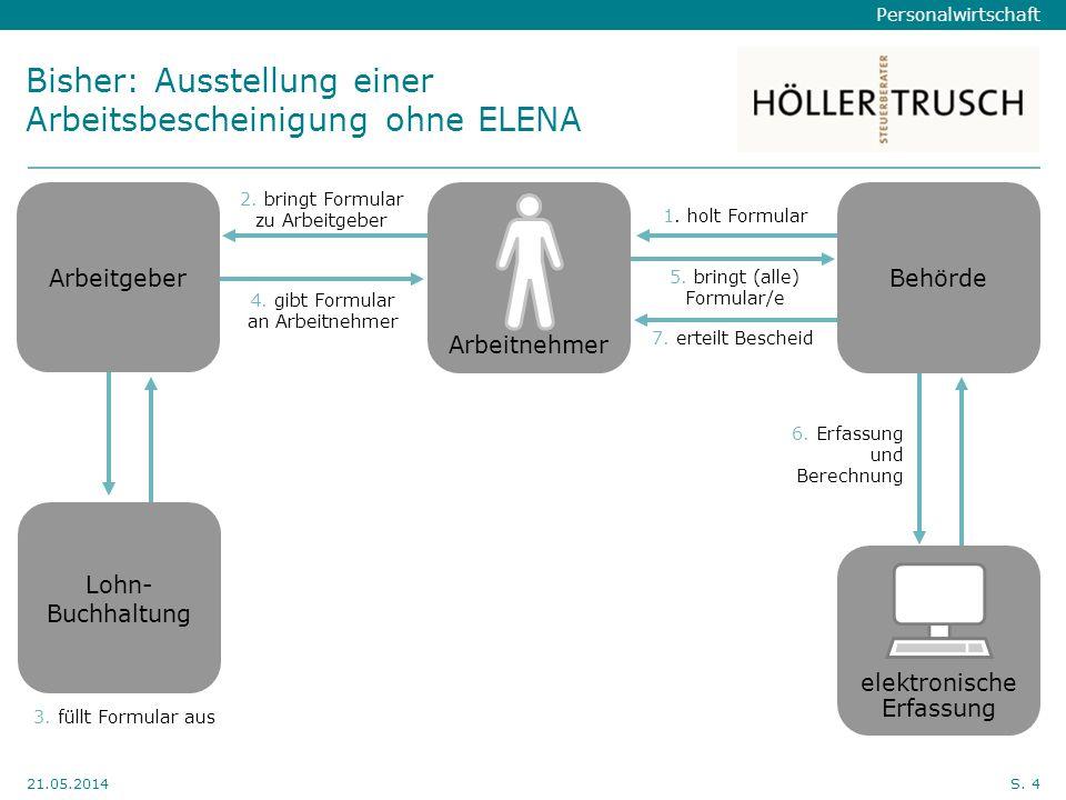 Personalwirtschaft Hier Position für Kanzleilogo 21.05.2014S. 4 Bisher: Ausstellung einer Arbeitsbescheinigung ohne ELENA elektronische Erfassung Lohn