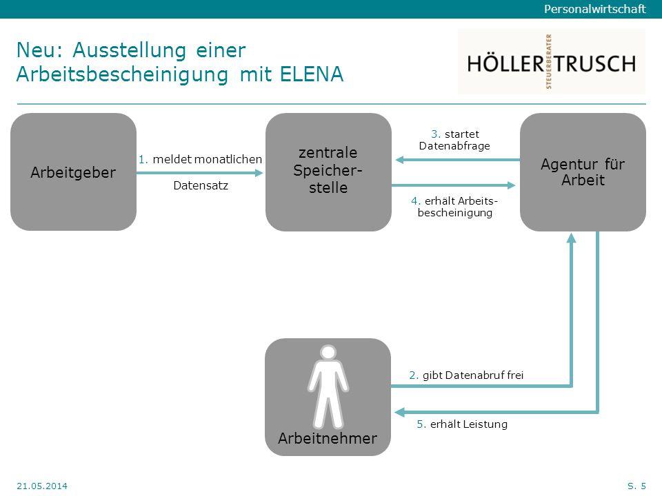 Personalwirtschaft Hier Position für Kanzleilogo 21.05.2014S. 5 Neu: Ausstellung einer Arbeitsbescheinigung mit ELENA zentrale Speicher- stelle Arbeit
