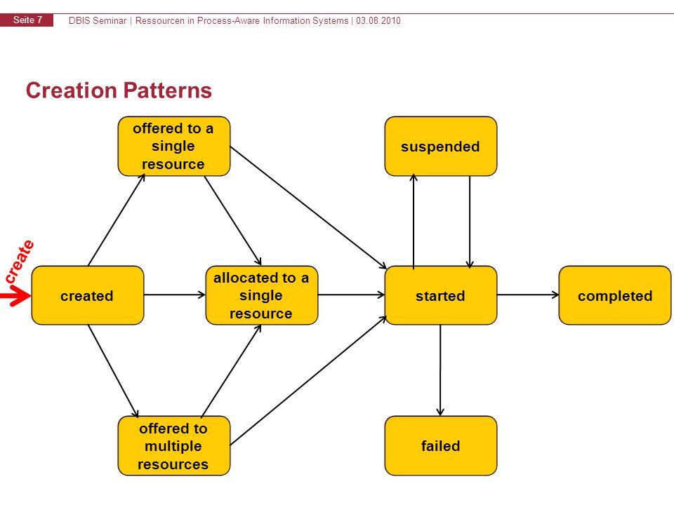 DBIS Seminar | Ressourcen in Process-Aware Information Systems | 03.08.2010 Seite 18 Zusammenfassung