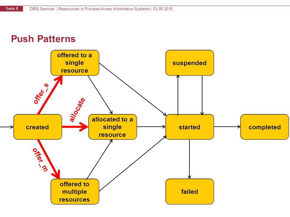DBIS Seminar | Ressourcen in Process-Aware Information Systems | 03.08.2010 Seite 19 Die Uni-Farben im Überblick Farbwert Blau sRGB 100%: 125-154-170, Prozentwerte von 100%-10% in 10er-Schritten Farbwert Beige sRGB 100%: 169-162-141, Prozentwerte von 100%-10% in 10er-Schritten Mathe/Wirtschaftswissenschaften sRGB 100%: 86-170-28, Prozentwerte von 100%-10% in 10er-Schritten Ingenieurwissenschaften/Informatik sRGB 100%: 163-38-56, Prozentwerte von 100%-10% in 10er-Schritten Naturwissenschaften sRGB 100%: 189-96-5, Prozentwerte von 100%-10% in 10er-Schritten Medizin sRGB 100%: 38-84-124, Prozentwerte von 100%-10% in 10er-Schritten