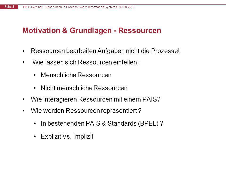 DBIS Seminar | Ressourcen in Process-Aware Information Systems | 03.08.2010 Seite 4 Inhalt 1.Motivation & Grundlagen 2.Resource Patterns 3.WS-HumanTask & BPEL4People 4.Zusammenfassung