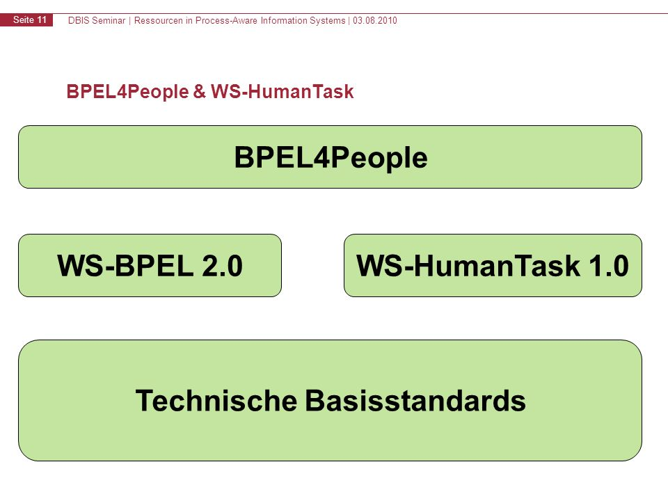 DBIS Seminar | Ressourcen in Process-Aware Information Systems | 03.08.2010 Seite 11 BPEL4People & WS-HumanTask BPEL4People WS-BPEL 2.0WS-HumanTask 1.0 Technische Basisstandards