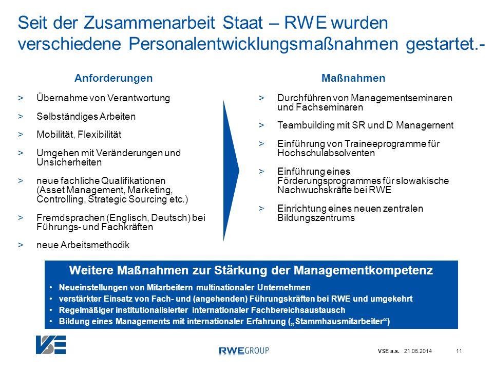VSE a.s. 21.05.201411 Seit der Zusammenarbeit Staat – RWE wurden verschiedene Personalentwicklungsmaßnahmen gestartet.- >Übernahme von Verantwortung >