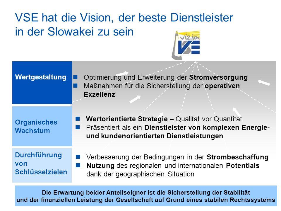 VSE a.s. 21.05.201412 VSE hat die Vision, der beste Dienstleister in der Slowakei zu sein Wertgestaltung Organisches Wachstum Durchführung von Schlüss