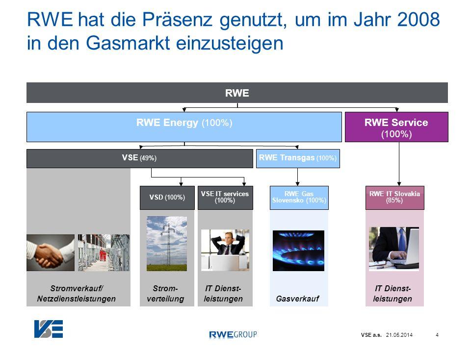 VSE a.s. 21.05.20144 RWE hat die Präsenz genutzt, um im Jahr 2008 in den Gasmarkt einzusteigen Stromverkauf/ Netzdienstleistungen Gasverkauf IT Dienst