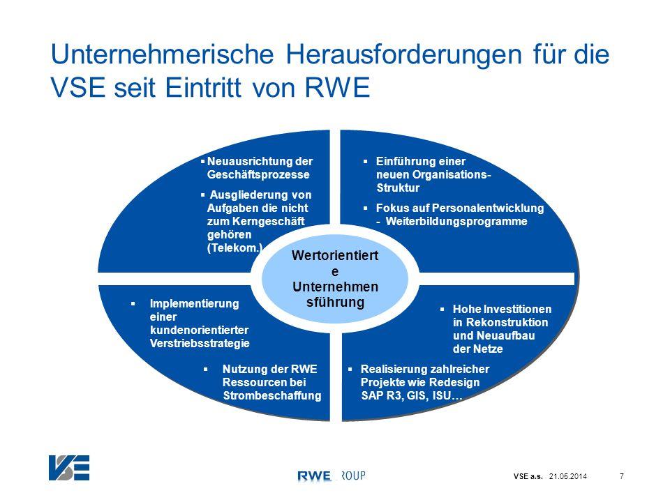 VSE a.s. 21.05.20147 Unternehmerische Herausforderungen für die VSE seit Eintritt von RWE Wertorientiert e Unternehmen sführung Neuausrichtung der Ges