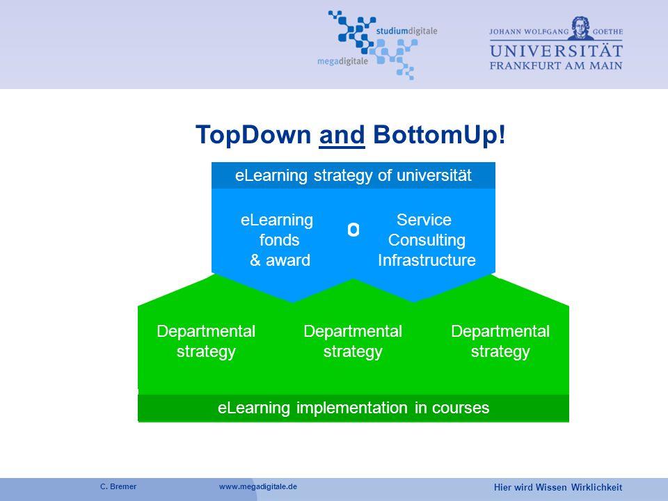 Hier wird Wissen Wirklichkeit C. Bremer www.megadigitale.de BottomUp TopDown TopDown and BottomUp! eLearning fonds & award Service Consulting Infrastr