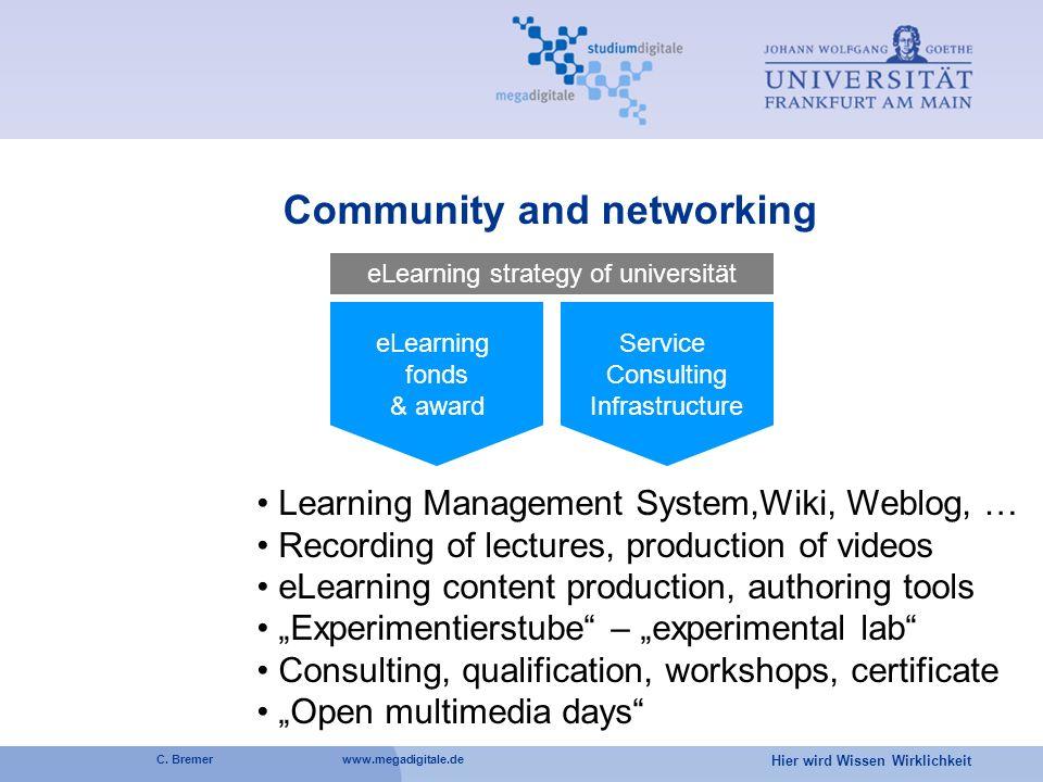 Hier wird Wissen Wirklichkeit C. Bremer www.megadigitale.de Fachbereichs- konzepte Fachbereichs- konzepte Fachbereichs- konzepte eLearning-Implementie
