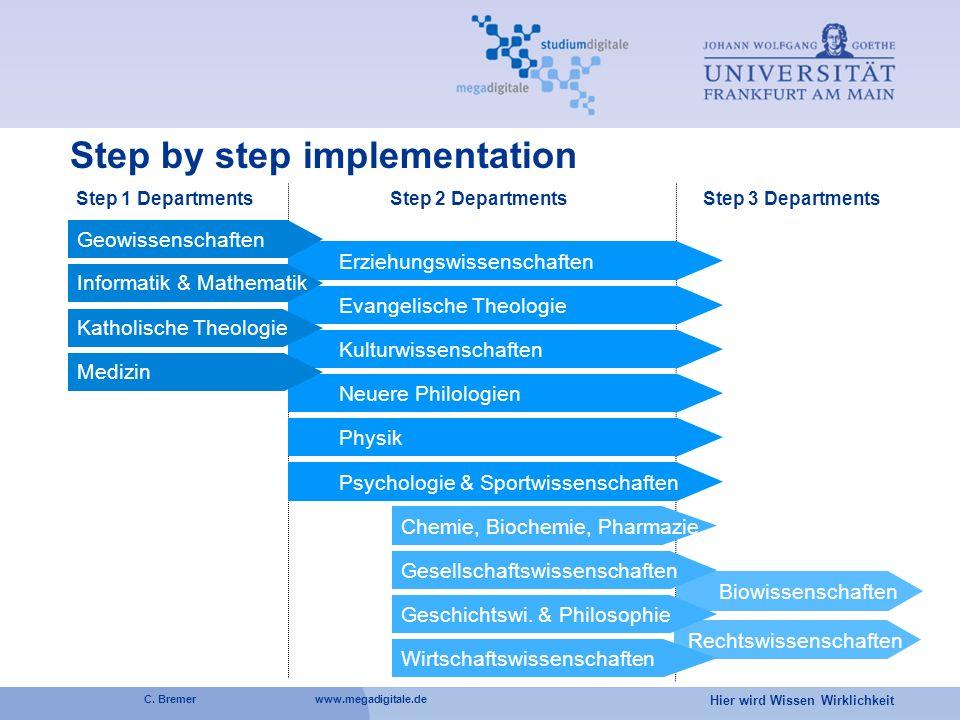 Hier wird Wissen Wirklichkeit C. Bremer www.megadigitale.de Step by step implementation Step 1 DepartmentsStep 2 DepartmentsStep 3 Departments Biowiss