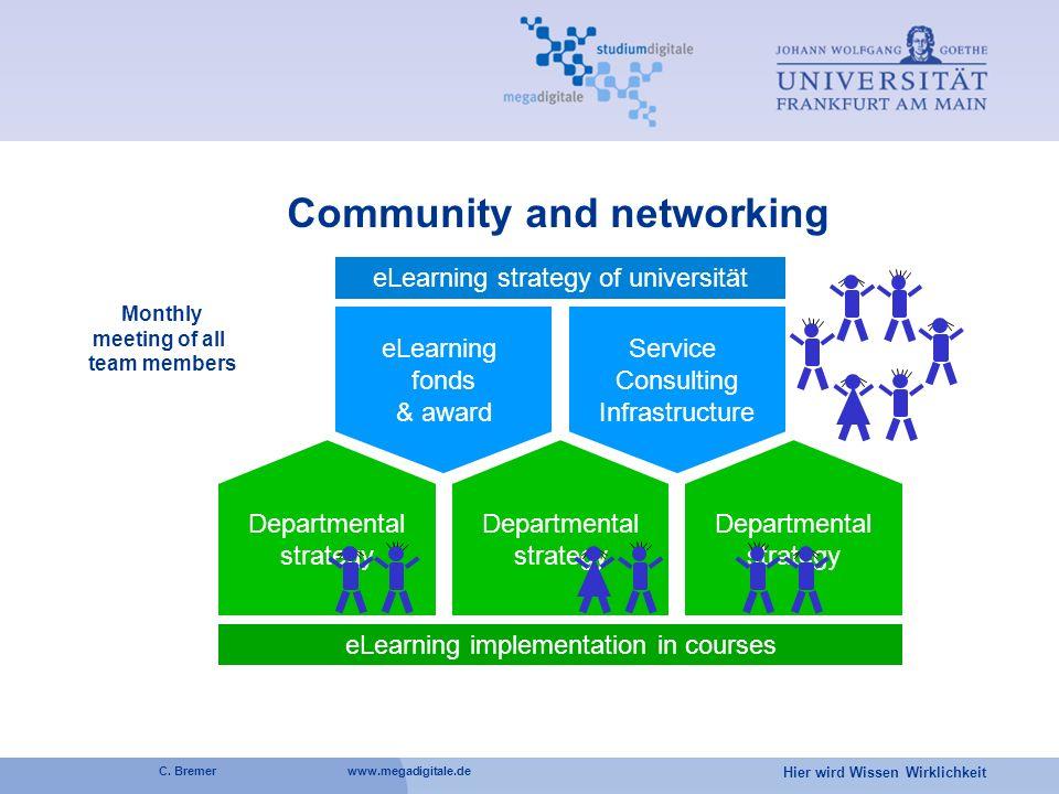 Hier wird Wissen Wirklichkeit C. Bremer www.megadigitale.de eLearning fonds & award Service Consulting Infrastructure eLearning strategy of universitä