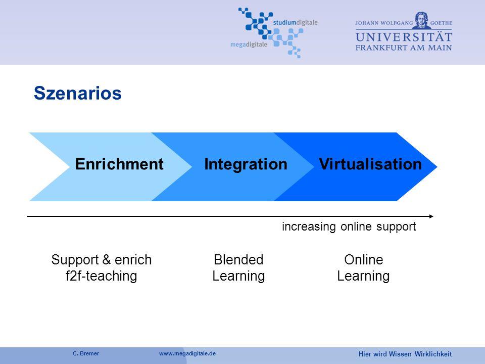 Hier wird Wissen Wirklichkeit C. Bremer www.megadigitale.de Enrichment Integration Virtualisation Support & enrich f2f-teaching increasing online supp