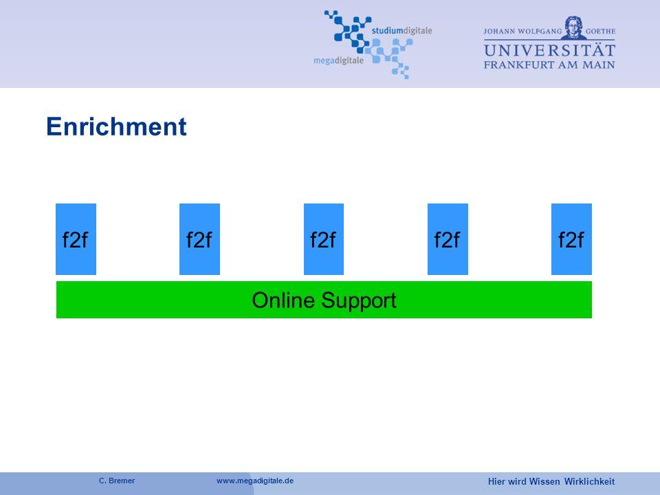 Hier wird Wissen Wirklichkeit C. Bremer www.megadigitale.de f2f Online Support f2f Enrichment