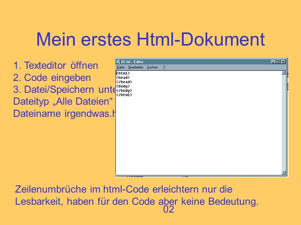 Mein erstes Html-Dokument 1. Texteditor öffnen 2. Code eingeben 3. Datei/Speichern unter Dateityp Alle Dateien Dateiname irgendwas.html Zeilenumbrüche