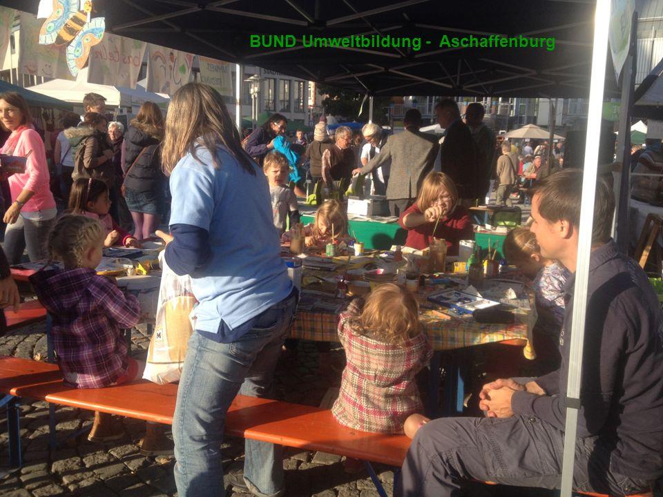 BUND Umweltbildung - Aschaffenburg