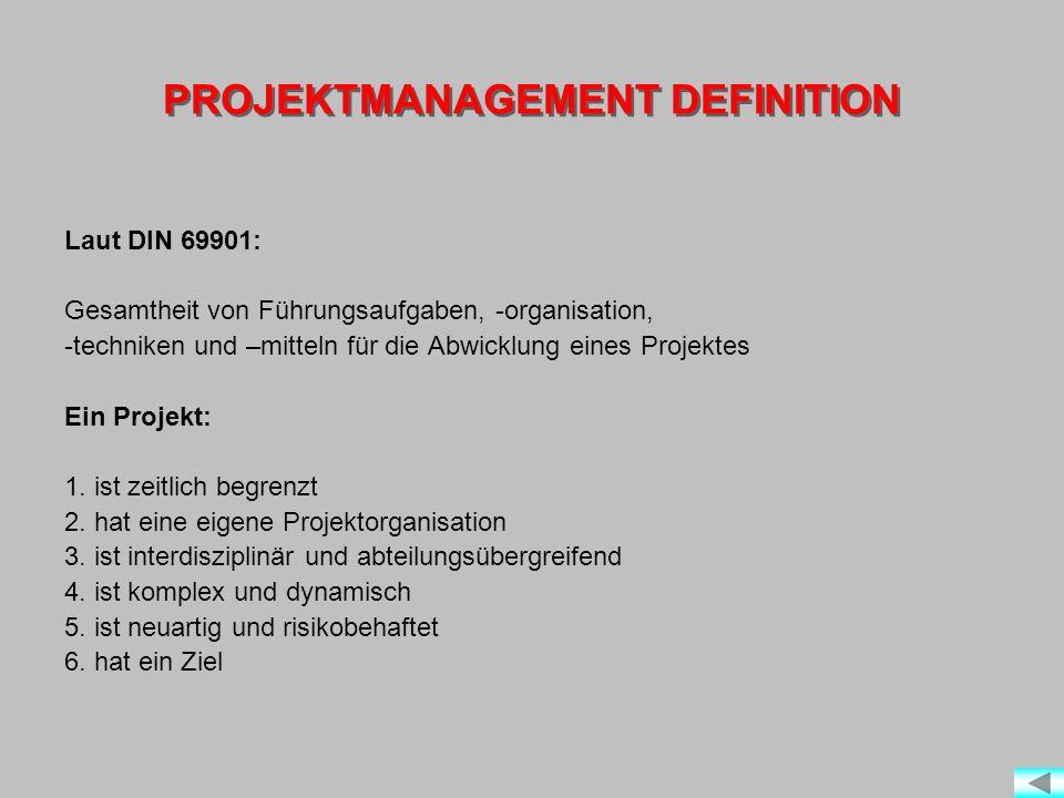 PROJEKTMANAGEMENT DEFINITION Laut DIN 69901: Gesamtheit von Führungsaufgaben, -organisation, -techniken und –mitteln für die Abwicklung eines Projektes Ein Projekt: 1.