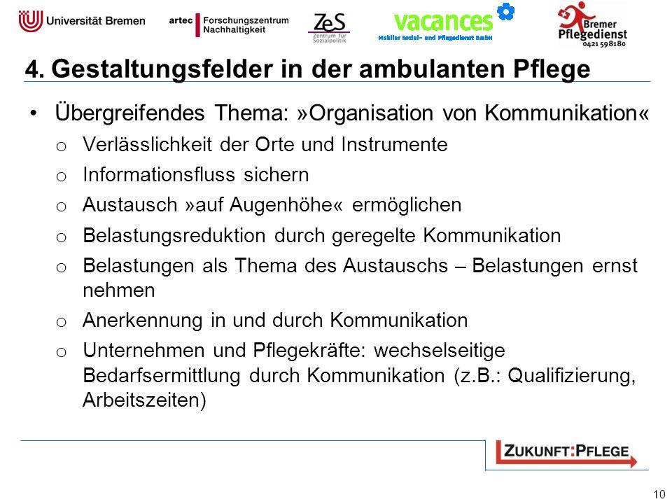 4. Gestaltungsfelder in der ambulanten Pflege Übergreifendes Thema: »Organisation von Kommunikation« o Verlässlichkeit der Orte und Instrumente o Info