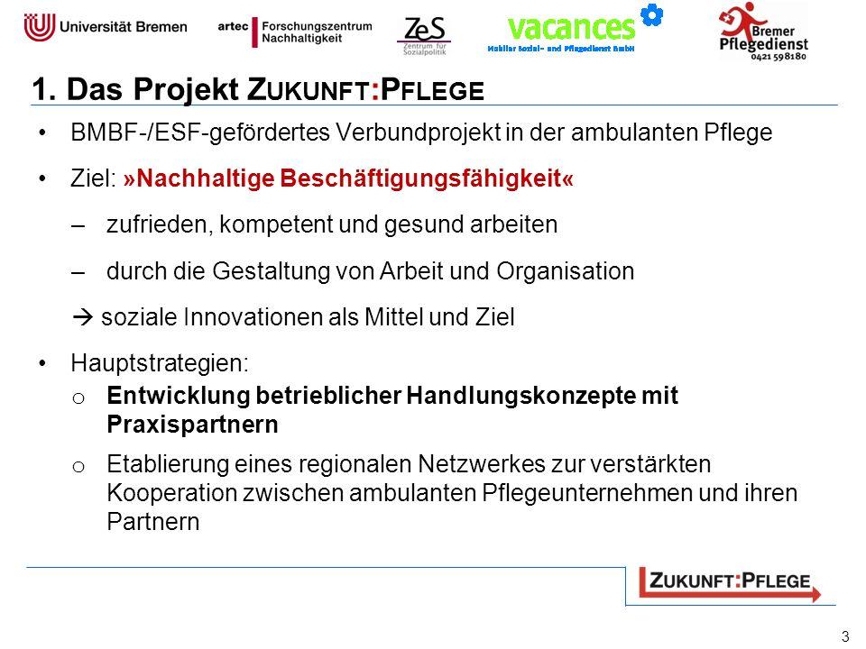 1. Das Projekt Z UKUNFT :P FLEGE BMBF-/ESF-gefördertes Verbundprojekt in der ambulanten Pflege Ziel: »Nachhaltige Beschäftigungsfähigkeit« –zufrieden,