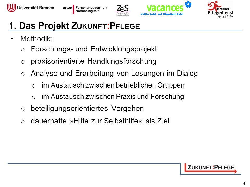 1. Das Projekt Z UKUNFT :P FLEGE Methodik: o Forschungs- und Entwicklungsprojekt o praxisorientierte Handlungsforschung o Analyse und Erarbeitung von