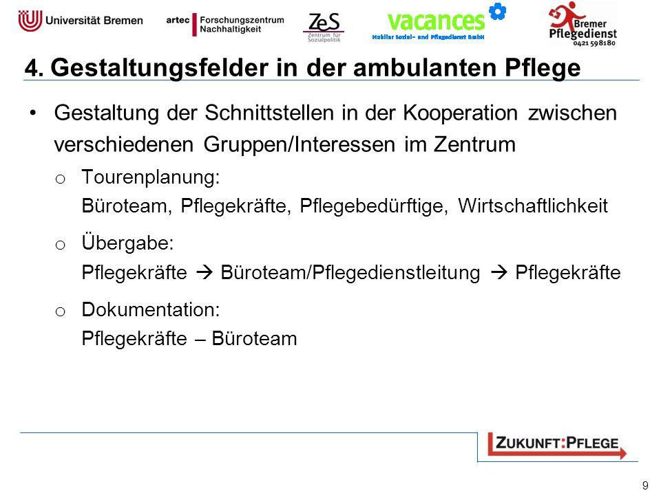 4. Gestaltungsfelder in der ambulanten Pflege Gestaltung der Schnittstellen in der Kooperation zwischen verschiedenen Gruppen/Interessen im Zentrum o