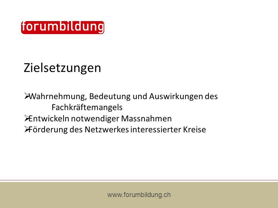 Zielsetzungen Wahrnehmung, Bedeutung und Auswirkungen des Fachkräftemangels Entwickeln notwendiger Massnahmen Förderung des Netzwerkes interessierter Kreise www.forumbildung.ch
