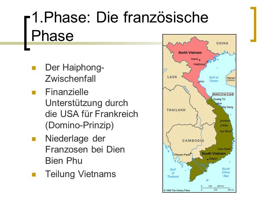 Die wichtigsten Namen Vietminh Ho Chi Minh Vietcong/FML Ngo Dinh Diem Lindon Baines Johnson Richard Milhous Nixon Henry Alfred Kissinger