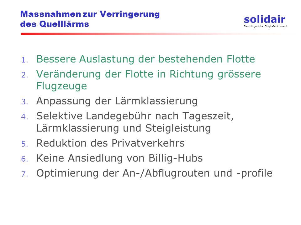 solidair Das bürgerliche Flughafenkonzept Massnahmen zur Verringerung des Quelllärms 1.