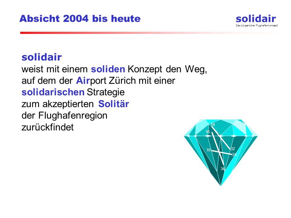 solidair Das bürgerliche Flughafenkonzept Absicht 2004 bis heute solidair weist mit einem soliden Konzept den Weg, auf dem der Airport Zürich mit einer solidarischen Strategie zum akzeptierten Solitär der Flughafenregion zurückfindet 10 24 16 34 14 32