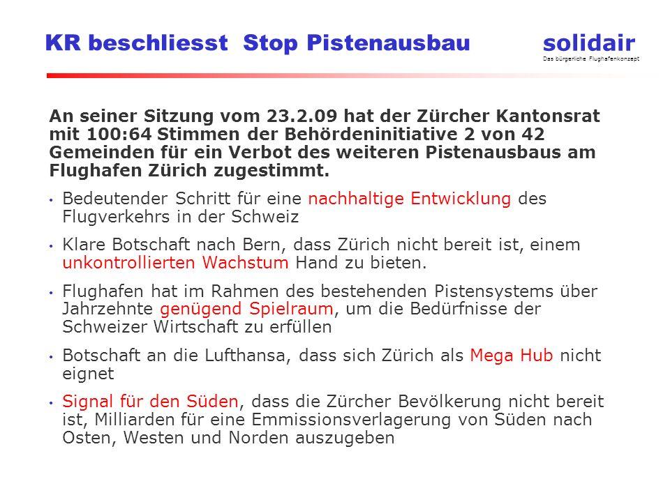 solidair Das bürgerliche Flughafenkonzept KR beschliesst Stop Pistenausbau An seiner Sitzung vom 23.2.09 hat der Zürcher Kantonsrat mit 100:64 Stimmen der Behördeninitiative 2 von 42 Gemeinden für ein Verbot des weiteren Pistenausbaus am Flughafen Zürich zugestimmt.