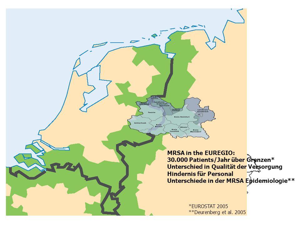 EARSS 2004 MRSA in Europa MRSA in the EUREGIO: 30.000 Patients/Jahr über Grenzen* Unterschied in Qualität der Versorgung Hindernis für Personal Unters