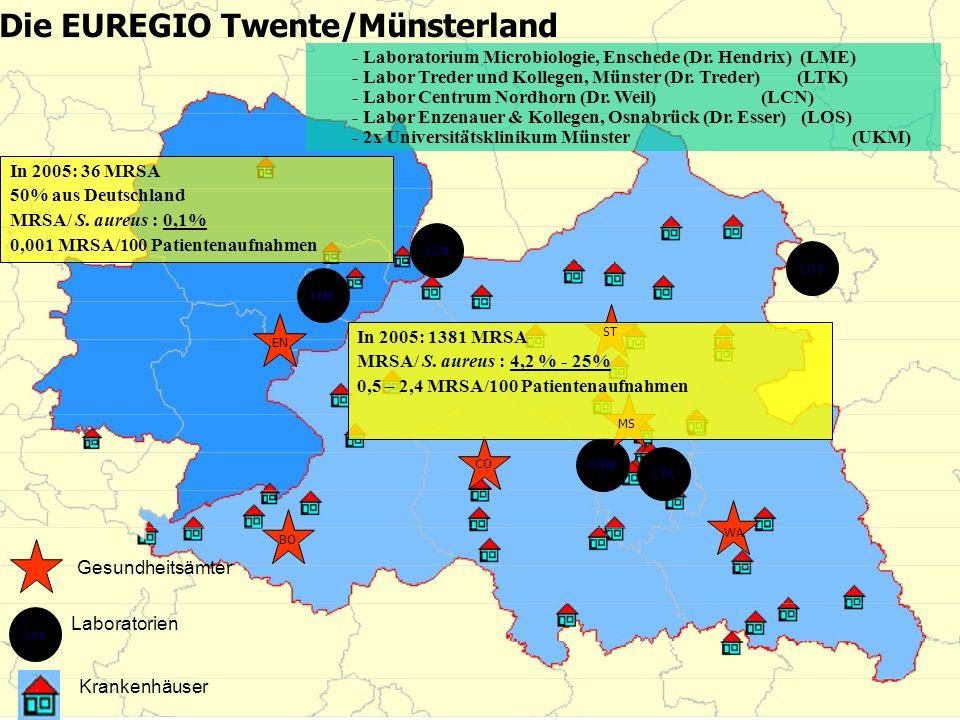 LME LCN LTK LOS UKM Lxx Laboratorien Krankenhäuser Gesundheitsämter Die EUREGIO Twente/Münsterland In 2005: 36 MRSA 50% aus Deutschland MRSA/ S. aureu