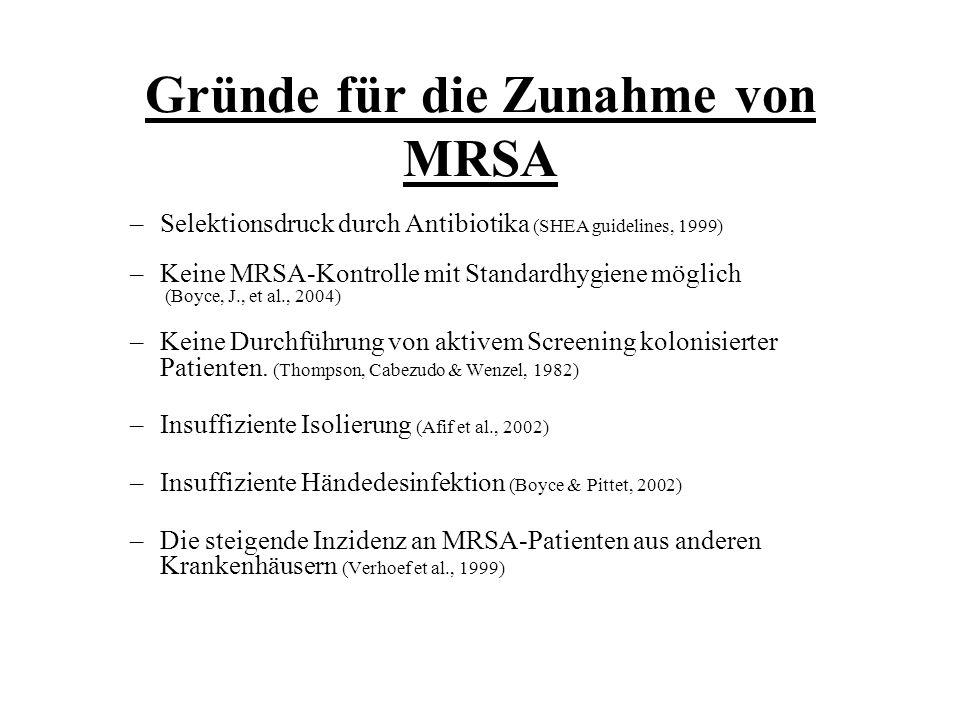 Gründe für die Zunahme von MRSA –Selektionsdruck durch Antibiotika (SHEA guidelines, 1999) –Keine MRSA-Kontrolle mit Standardhygiene möglich (Boyce, J