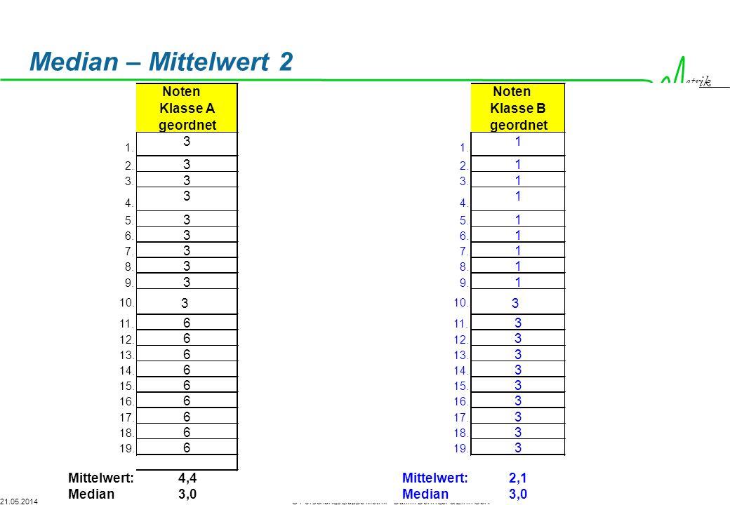 etrik © Forschungsgruppe Metrik – Damm Deringer & Zinn GbR21.05.2014 Median – Mittelwert 2 Noten Klasse A geordnet Noten Klasse B geordnet 1. 3 1 2. 3