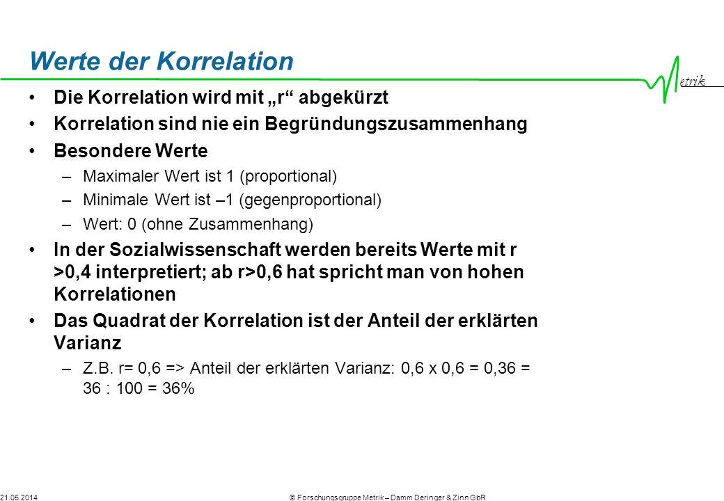 etrik © Forschungsgruppe Metrik – Damm Deringer & Zinn GbR21.05.2014 Werte der Korrelation Die Korrelation wird mit r abgekürzt Korrelation sind nie ein Begründungszusammenhang Besondere Werte –Maximaler Wert ist 1 (proportional) –Minimale Wert ist –1 (gegenproportional) –Wert: 0 (ohne Zusammenhang) In der Sozialwissenschaft werden bereits Werte mit r >0,4 interpretiert; ab r>0,6 hat spricht man von hohen Korrelationen Das Quadrat der Korrelation ist der Anteil der erklärten Varianz –Z.B.
