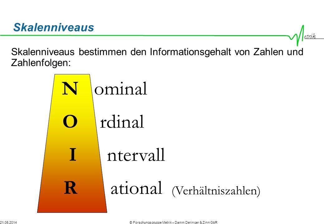 etrik © Forschungsgruppe Metrik – Damm Deringer & Zinn GbR21.05.2014 Skalenniveaus ominalN rdinalO ntervall I Rational (Verhältniszahlen) Skalenniveau