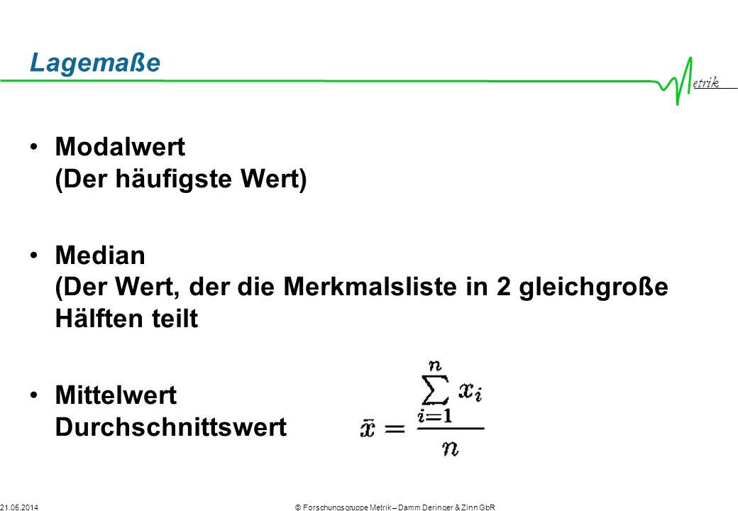 etrik © Forschungsgruppe Metrik – Damm Deringer & Zinn GbR21.05.2014 Lagemaße Modalwert (Der häufigste Wert) Median (Der Wert, der die Merkmalsliste i