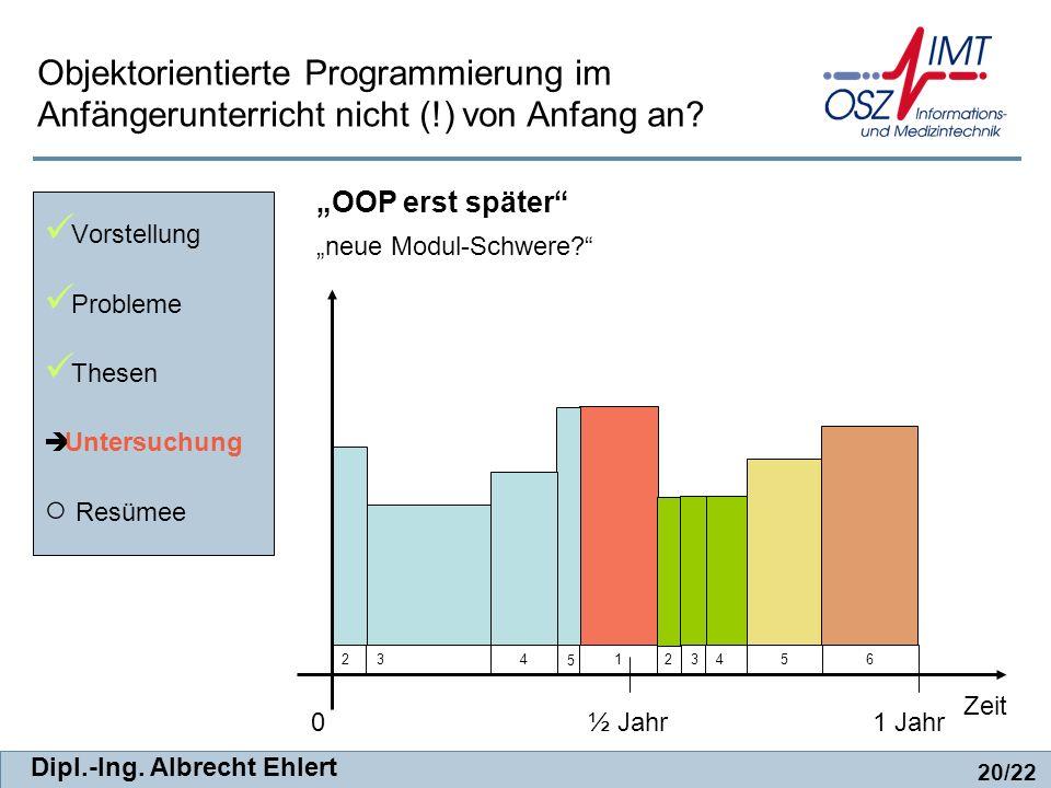 Dipl.-Ing.Albrecht Ehlert neue Modul-Schwere.